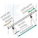 Handlaufhalter Abstand bei Holzständerwand mit Gipskarton