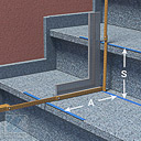 Treppe ausmessen - Messen von Auftritt und Steigung der Treppenstufe