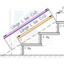 Treppenhandlauf Länge berechnen lassen