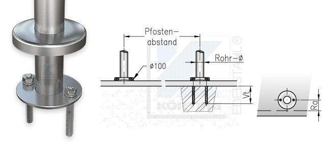 Geländerpfosten Abstand bei aufgesetzter Montage mit Edelstahl Ronde 100x6 mm