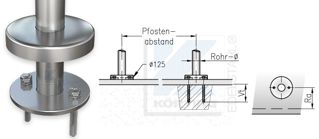 Geländerpfosten Abstand bei Montage mit Edelstahlronde 125x10 mm