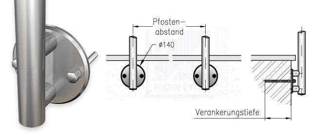 Geländerpfosten Abstand bei seitlicher Montage mit einer Edelstahlronde 140x10 mm