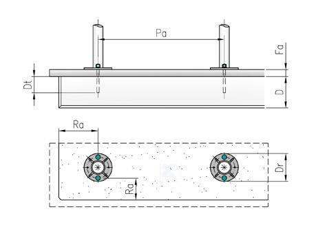 Randabstände und Pfostenabstände für Geländer in aufgesetzter Montage mit Ronden aus Edelstahl mit 2 Löchern und zusätzlichen Verstärkungsrippen