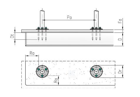 Randabstände und Pfostenabstände für Geländer in aufgesetzter Montage mit Ronden aus Edelstahl mit 3 Löchern