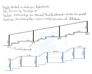 Gartentreppe für Handlauf ausmessen - Aufmaß für Planung