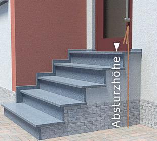 Absturzhöhe einer Außentreppe