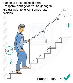 Hanfläufe innen an viertelgewendelter Treppe sollten dem Treppenverlauf entsprechend gewalzt weden, damit die Handlaufhöhe eingehalten werden kann