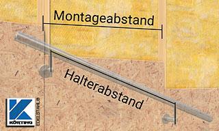 Handlaufhalter Abstand der Befestigung an Holzbalken einer Trockenbauwand