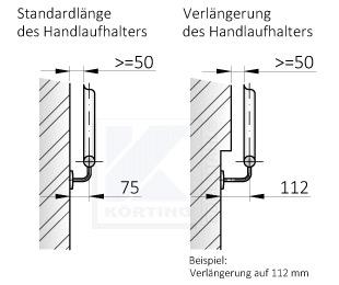 Handlauf - Service Halterverlängerung > immer dann, wenn ein Vorsprung oder eine Fensterbank im Weg ist