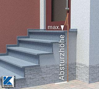 Absturzhöhe bei Außentreppe messen - bis wann ist ein Handlauf ausreichend