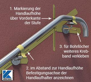 Handlaufhalter Befestigung - Abstand anzeichnen