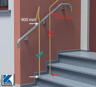 Handlauf Höhe an der Treppe richtig messen