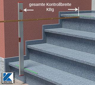Treppe ausmessen für Handlauf: gesamte Kontrollbreite messen
