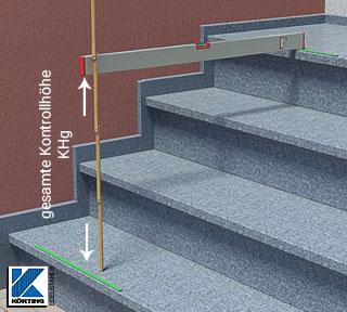 Treppe ausmessen für Handlauf: gesamte Kontrollhöhe messen