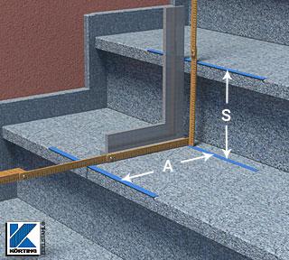 Treppe ausmessen für Handlauf: Auftritt und Steigung der Stufen messen