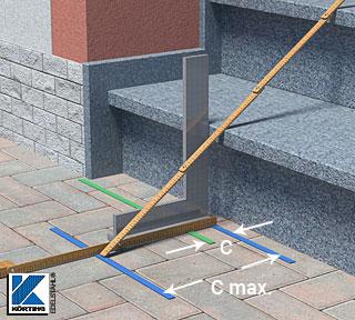 Treppe ausmessen für Handlauf: Handlauf Anfang, Vorstand vor der 1. Stufe messen