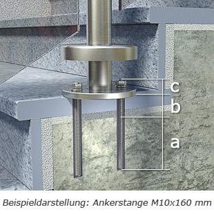 Handlauf freistehend, Befestigung auf der Stufe - Darstellung der Verankerungstiefe mit Ankerstange M10x160
