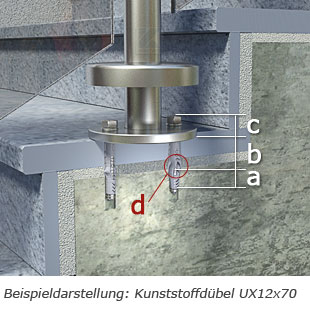 Handlauf freistehend, Befestigung auf der Stufe - Verankerung mit Sechskantholzschraube und Kunststoffdübel - falsch, da Stufenaufbau zu groß, Spreizung nicht wirksam