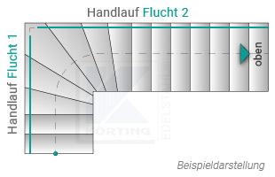 Zeichnung: viertelgewendelte Treppe - Handlauf an der Außenseite der Treppe
