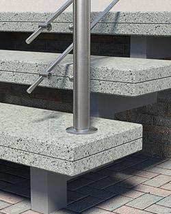 Geländerpfosten Montage auf freitragenden Stufen - Pfostenende mit Gewindescheibe - Montageschritt 03