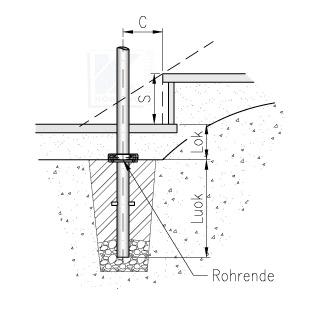 Bodenanker - Abfragemaße im Konfigurator