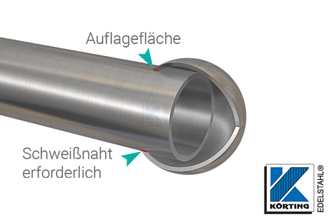 Rohrabschlusskugel hohl - geringe Auflagefläche, muss durch Verschweißen gesichert werden