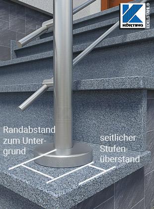 Treppengeländer - Pfostenabstand auf der Stufe bei aufgesetzter Montage
