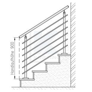 Die Handlaufhöhe eines Treppengeländers sollte 900 mm betragen.