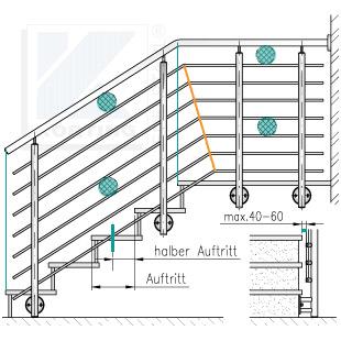 Treppengeländer in seitlicher Montage - lichte Abstände der Querstreben