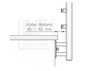 Der lichte Abstand des Treppengeländers zur sichernden Fläche darf max. 40 bzw. 60 mm betragen.