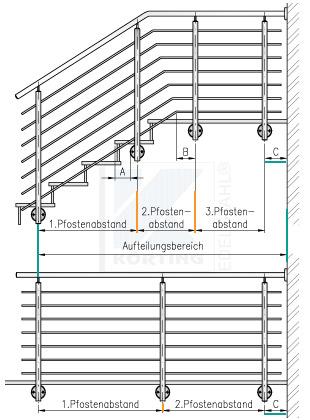 Treppengeländer - waagerechtes Geländer - Vergleich der Pfostenabstände