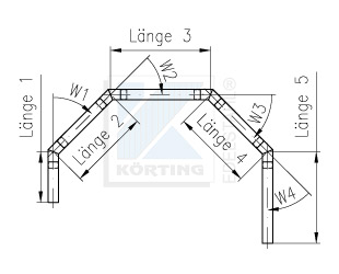 Zeichnung für Handlauf mit 4 Steckbogen
