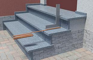 Sie können die Maße für ihre Treppe eingeben und wir berechnen die Fertigungsmaße für ihren freistehenden Handlauf.