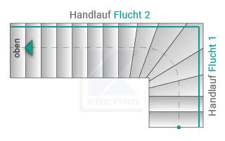 Treppenhandlauf aus Edelstahl für viertelgewendelte Innentreppe - Zeichnung