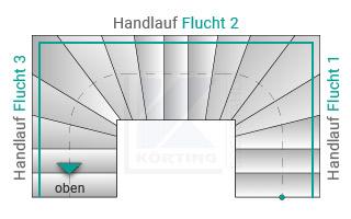 Treppenhandlauf aus Edelstahl für 2x viertelgewendelte Innentreppe - Zeichnung