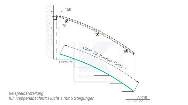 Edelstahl Treppenhandlauf für viertelgewendelte Treppe, Handlauf beim Hochgehen in der rechten Hand - Handlauflänge für den Treppenabschnitt  Flucht 1