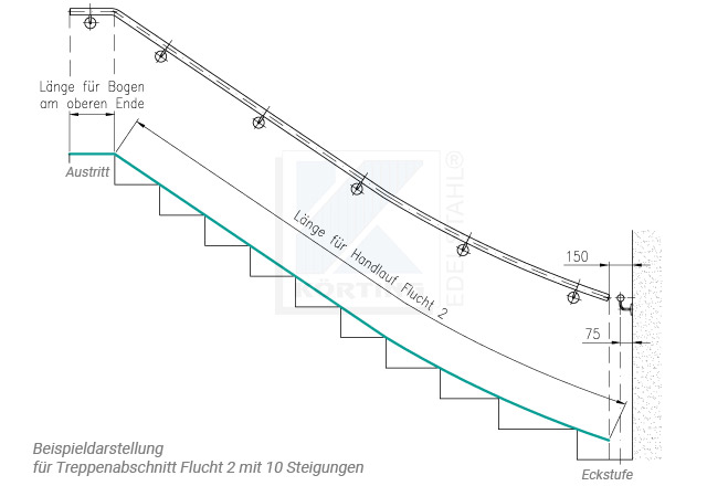 Edelstahl Treppenhandlauf für viertelgewendelte Treppe, Handlauf beim Hochgehen in der rechten Hand - Handlauflänge für den Treppenabschnitt Flucht 2