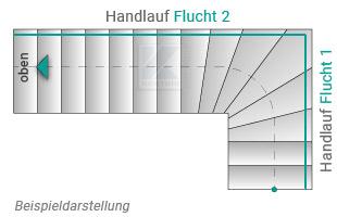 Handlauf für viertelgewendelte Treppe - in rechter Hand aufwärts