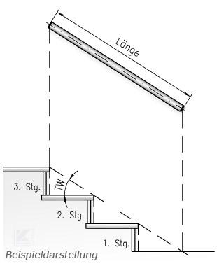 Längeneingabe für gerade Wandhandläufe - beim Hochgehen auf der rechten Seite
