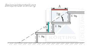 Treppenbemaßung