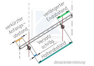 Halterabstand - Versatz bei rechtwinkligem Anschluss der Handlaufhalter - Anfangs- und Endabstand