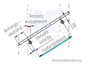 Halterabstand - Versatz bei rechtwinkligem Anschluss der Handlaufhalter