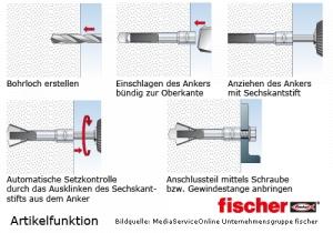 Fischer Porenbetonanker FPX-I - Montageablauf
