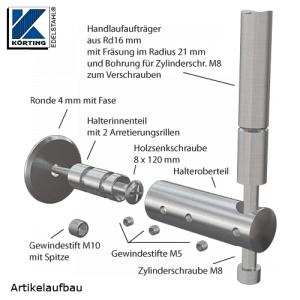Handlaufhalter für Handlauf aus Edelstahl, D25 mit Handlaufaufträger Rd16 und Ronde zum Anschrauben
