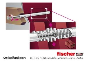 Fischer Universal Rahmensübel FUT-T mit fischer Sicherheitsschraube - Funktionsweise